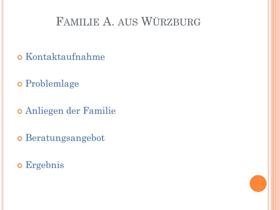 F AMILIE A. AUS W ÜRZBURG Kontaktaufnahme Problemlage Anliegen der Familie Beratungsangebot Ergebnis
