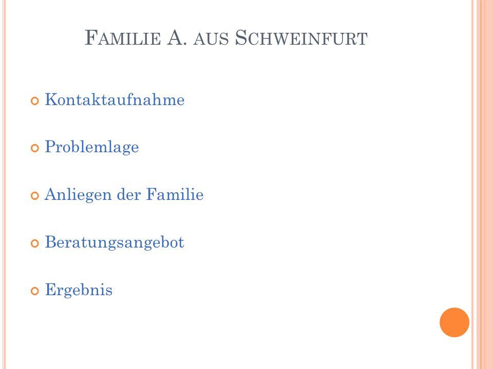 F AMILIE A. AUS S CHWEINFURT Kontaktaufnahme Problemlage Anliegen der Familie Beratungsangebot Ergebnis