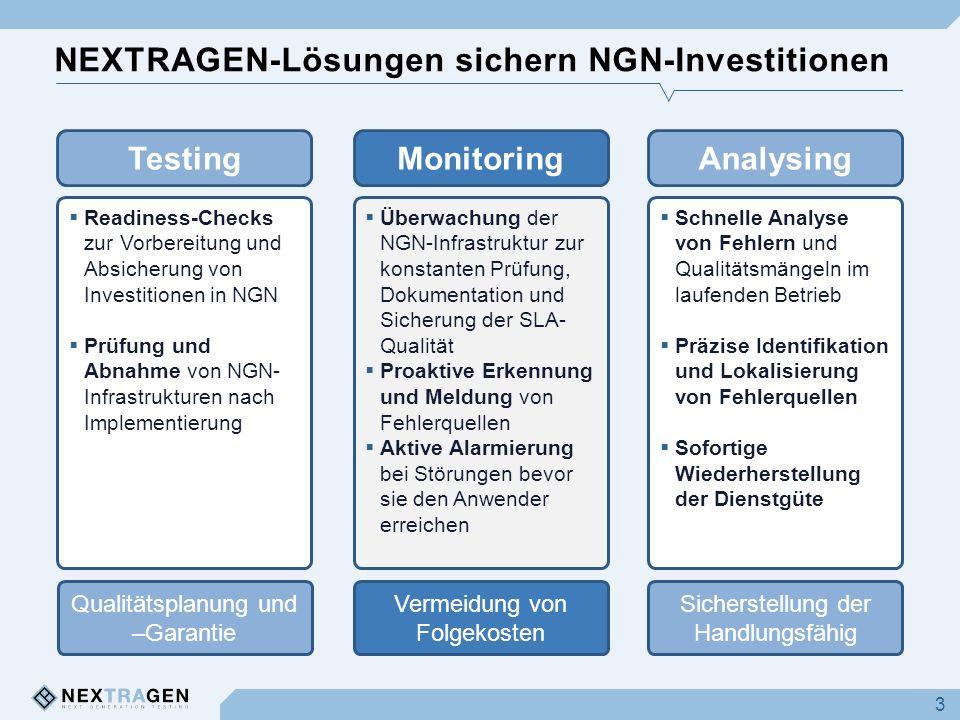 NEXTRAGEN-Lösungen sichern NGN-Investitionen 3 Monitoring Überwachung der NGN-Infrastruktur zur konstanten Prüfung, Dokumentation und Sicherung der SLA- Qualität Proaktive Erkennung und Meldung von Fehlerquellen Aktive Alarmierung bei Störungen bevor sie den Anwender erreichen Vermeidung von Folgekosten Testing Readiness-Checks zur Vorbereitung und Absicherung von Investitionen in NGN Prüfung und Abnahme von NGN- Infrastrukturen nach Implementierung Qualitätsplanung und –Garantie Analysing Schnelle Analyse von Fehlern und Qualitätsmängeln im laufenden Betrieb Präzise Identifikation und Lokalisierung von Fehlerquellen Sofortige Wiederherstellung der Dienstgüte Sicherstellung der Handlungsfähig
