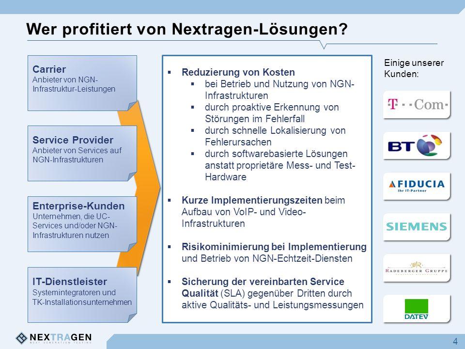 Warum Nextragen-Produkte.