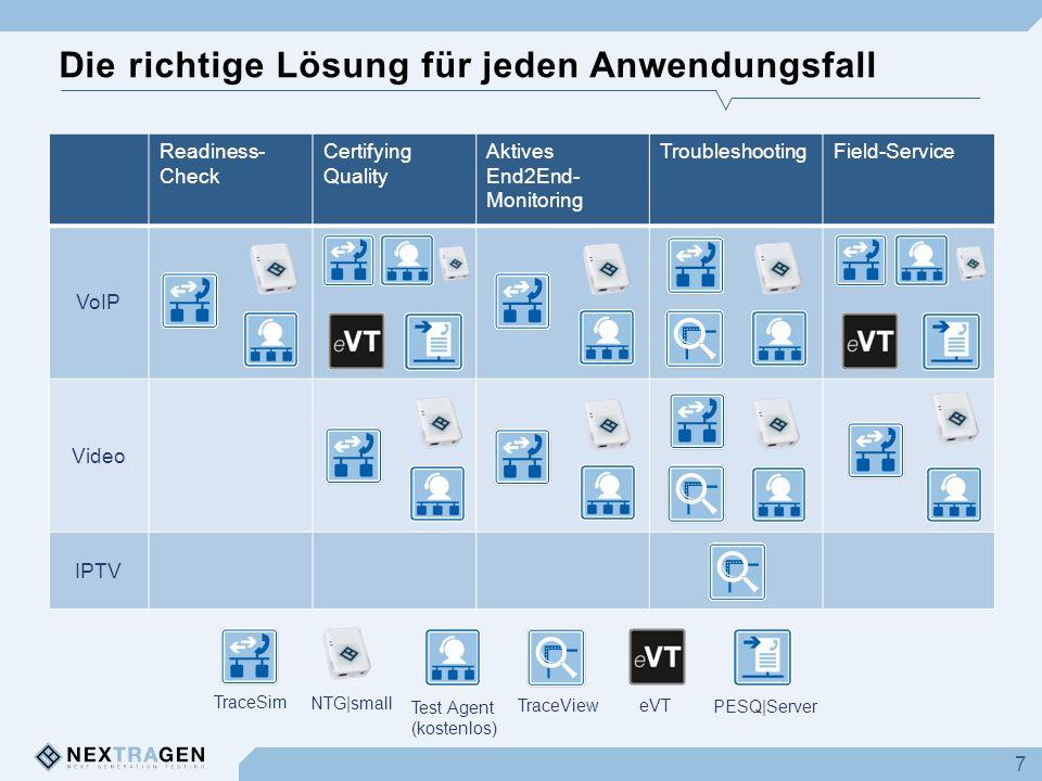 Weitere Informationen bei: NEXTRAGEN GmbH Lise-Meitner-Str.