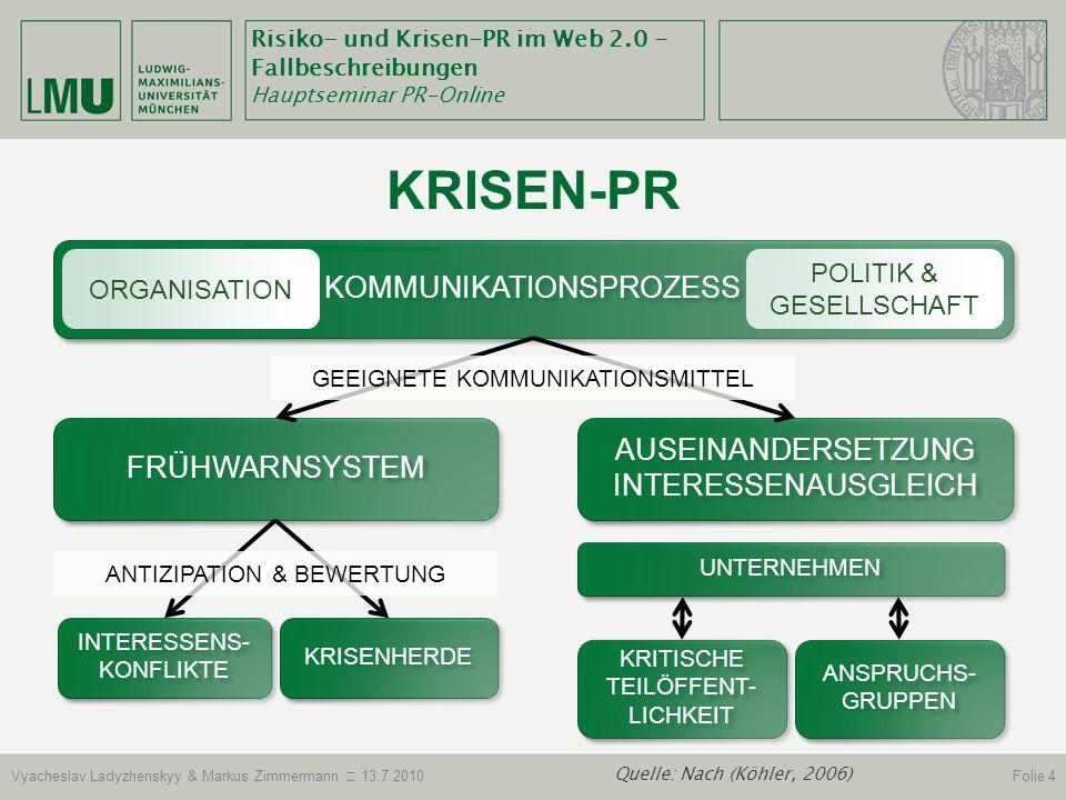 Risiko- und Krisen-PR im Web 2.0 - Fallbeschreibungen Hauptseminar PR-Online Vyacheslav Ladyzhenskyy & Markus Zimmermann 13.7.2010Folie 5 ONLINEGESTÜTZTE KRISEN-PR KOMMUNIKATIONSPROZESS FRÜHWARNSYSTEM AUSEINANDERSETZUNG INTERESSENAUSGLEICH INTERESSENS- KONFLIKTE ORGANISATION POLITIK & GESELLSCHAFT INTERNET & PR-INSTRUMENTE KRISENHERDE ANTIZIPATION & BEWERTUNG ANSPRUCHS- GRUPPEN UNTERNEHMEN KRITISCHE TEILÖFFENT- LICHKEIT Quelle: Nach (Köhler, 2006)