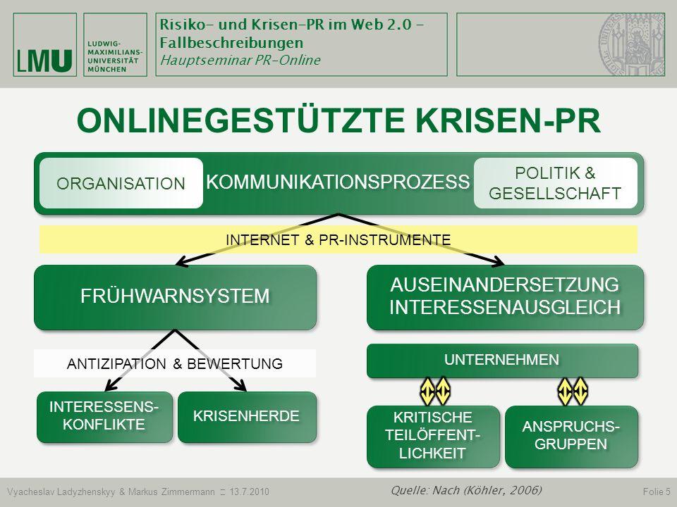 Risiko- und Krisen-PR im Web 2.0 - Fallbeschreibungen Hauptseminar PR-Online Vyacheslav Ladyzhenskyy & Markus Zimmermann 13.7.2010Folie 6 KRISEN-PR IM WEB 2.0 KOMMUNIKATIONSPROZESS FRÜHWARNSYSTEM AUSEINANDERSETZUNG INTERESSENAUSGLEICH INTERESSENS- KONFLIKTE ANSPRUCHSGRUPPEN ORGANISATION POLITIK & GESELLSCHAFT INTERNET & SOCIAL MEDIA & PR-INSTRUMENTE (ONLINE- )KRISENHERDE ANTIZIPATION & BEWERTUNG UNTERNEHMEN KRITISCHE TEILÖFFENTLICHKEIT Quelle: Eigene Erweiterung nach (Köhler, 2006)