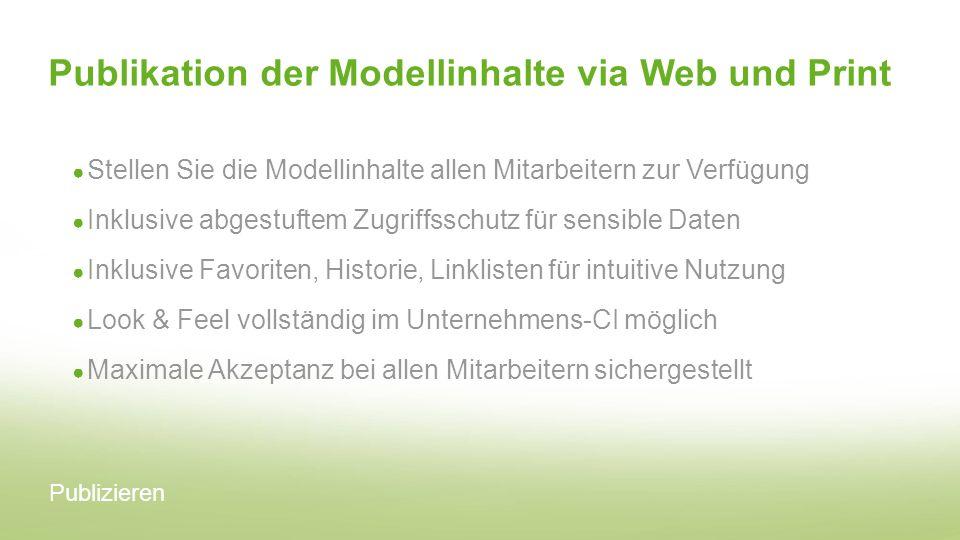 Publikation der Modellinhalte via Web und Print Stellen Sie die Modellinhalte allen Mitarbeitern zur Verfügung Inklusive abgestuftem Zugriffsschutz fü