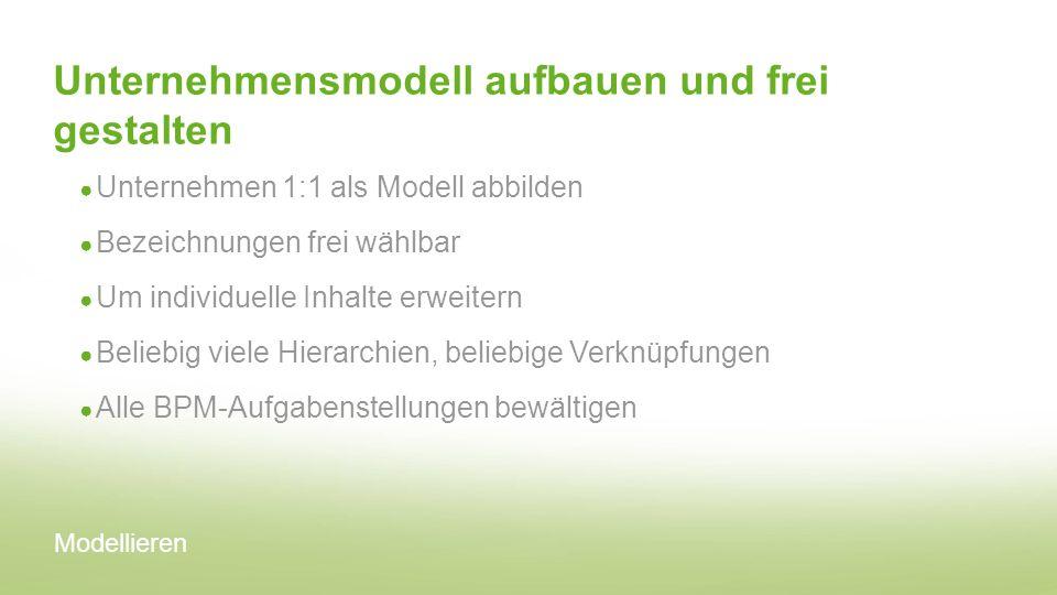 Unternehmensmodell aufbauen und frei gestalten Unternehmen 1:1 als Modell abbilden Bezeichnungen frei wählbar Um individuelle Inhalte erweitern Belieb