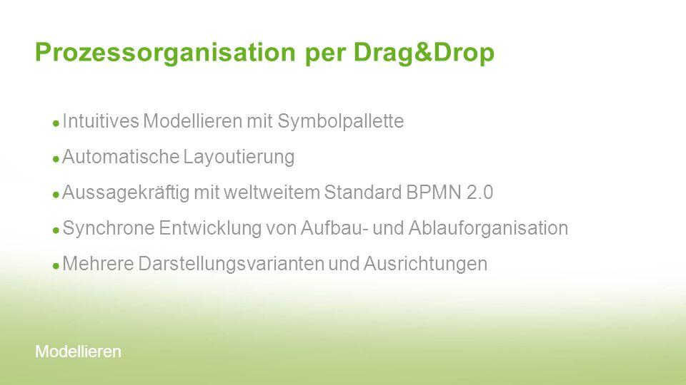 Prozessorganisation per Drag&Drop Intuitives Modellieren mit Symbolpallette Automatische Layoutierung Aussagekräftig mit weltweitem Standard BPMN 2.0