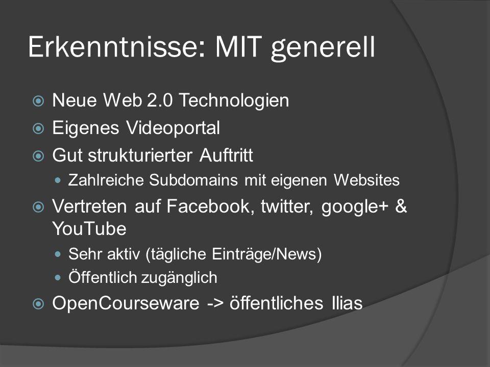 Erkenntnisse: MIT generell Neue Web 2.0 Technologien Eigenes Videoportal Gut strukturierter Auftritt Zahlreiche Subdomains mit eigenen Websites Vertre