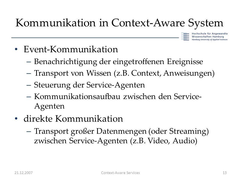 Kommunikation in Context-Aware System Event-Kommunikation – Benachrichtigung der eingetroffenen Ereignisse – Transport von Wissen (z.B. Context, Anwei
