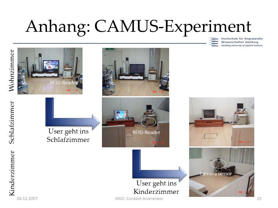 Anhang: CAMUS-Experiment 04.12.2007AW2: Context-Awareness25 User geht ins Schlafzimmer User geht ins Kinderzimmer RFID-Reader Camera sensor Wohnzimmer Schlafzimmer Kinderzimmer