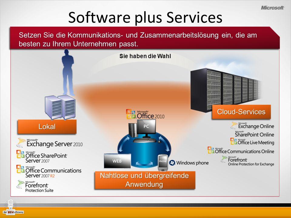Sie haben die Wahl Software plus Services