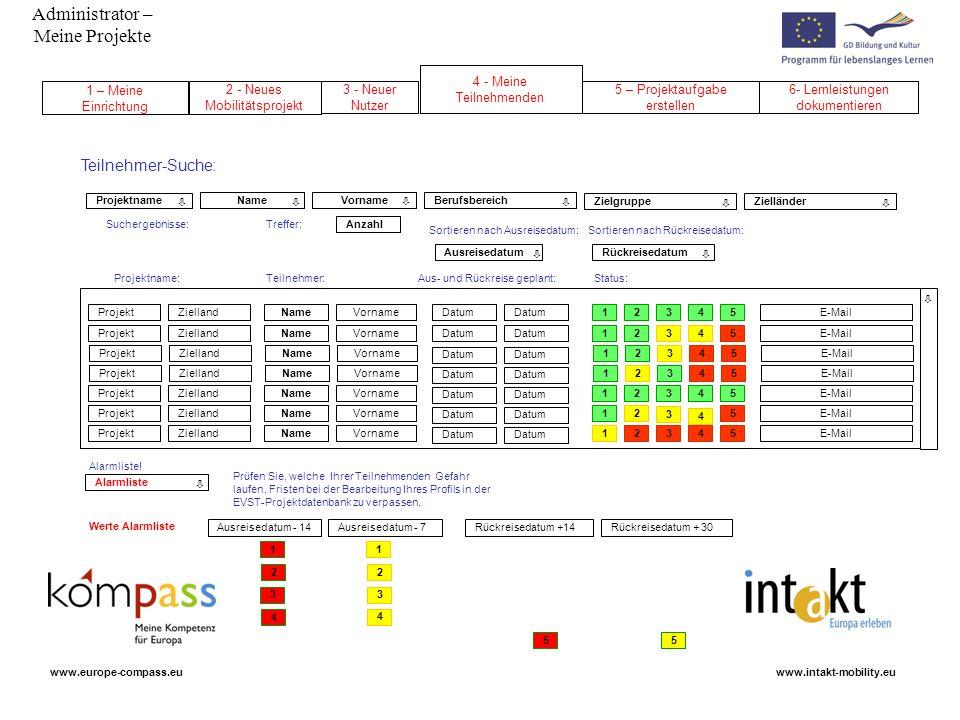 Administrator – Meine Projekte www.intakt-mobility.euwww.europe-compass.eu Teilnehmer-Suche: Berufsbereich Zielgruppe Zielländer Suchergebnisse: Proje