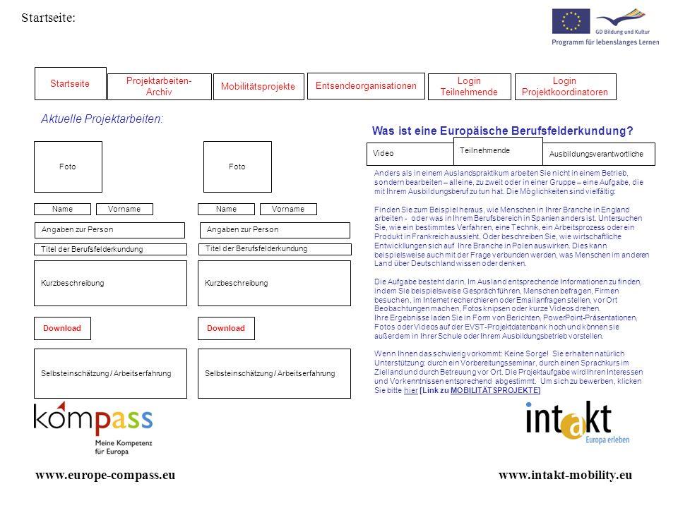 Startseite: www.intakt-mobility.euwww.europe-compass.eu Foto Aktuelle Projektarbeiten: NameVorname Kurzbeschreibung Download Selbsteinschätzung / Arbe