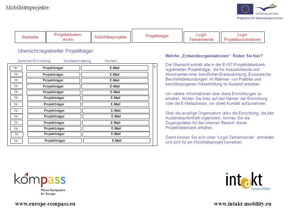 Administrator Nutzer anlegen www.intakt-mobility.euwww.europe-compass.eu NameVornameE-Mail Mobilitätsprojekt Änderungen speichern Neuen Nutzer anlegen Bitte geben Sie an, welchem Mobilitätsprojekt der/die Teilnehmende zugeordnet ist.