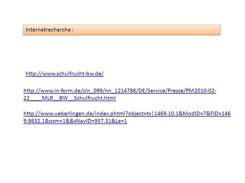 http://www.schulfrucht-bw.de/ http://www.in-form.de/cln_099/nn_1214786/DE/Service/Presse/PM2010-02- 22____MLR__BW__Schulfrucht.html http://www.ueberlingen.de/index.phtml?object=tx|1469.10.1&ModID=7&FID=146 9.8632.1&osm=1&&sNavID=937.31&La=1 Internetrecherche :