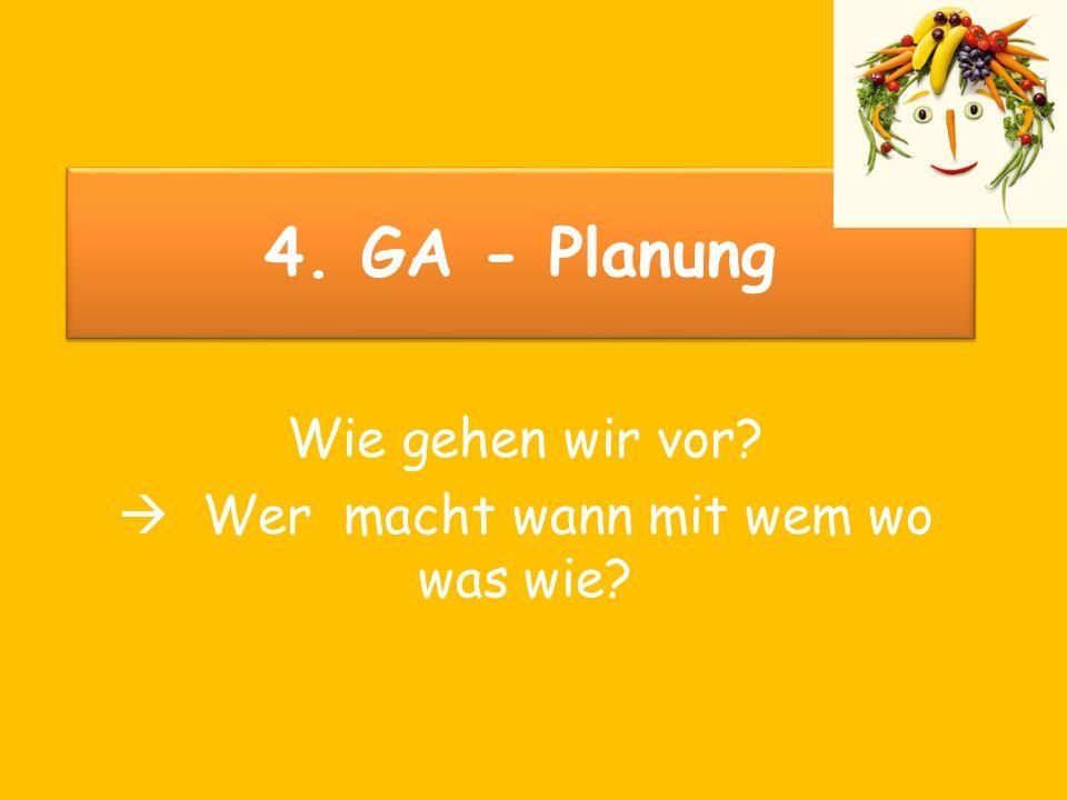 4. GA - Planung Wie gehen wir vor? Wer macht wann mit wem wo was wie?