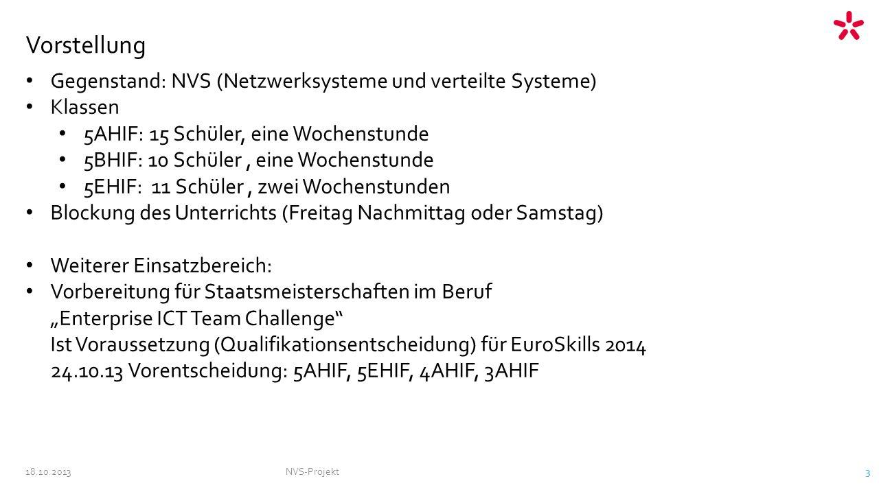 18.10.2013NVS-Projekt 3 Vorstellung Gegenstand: NVS (Netzwerksysteme und verteilte Systeme) Klassen 5AHIF: 15 Schüler, eine Wochenstunde 5BHIF: 10 Sch