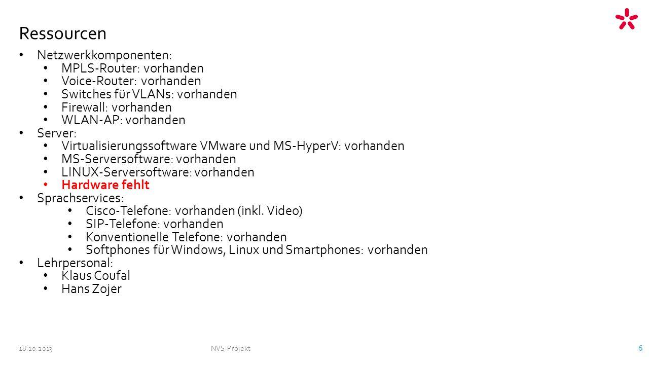 18.10.2013NVS-Projekt 6 Ressourcen Netzwerkkomponenten: MPLS-Router: vorhanden Voice-Router: vorhanden Switches für VLANs: vorhanden Firewall: vorhand