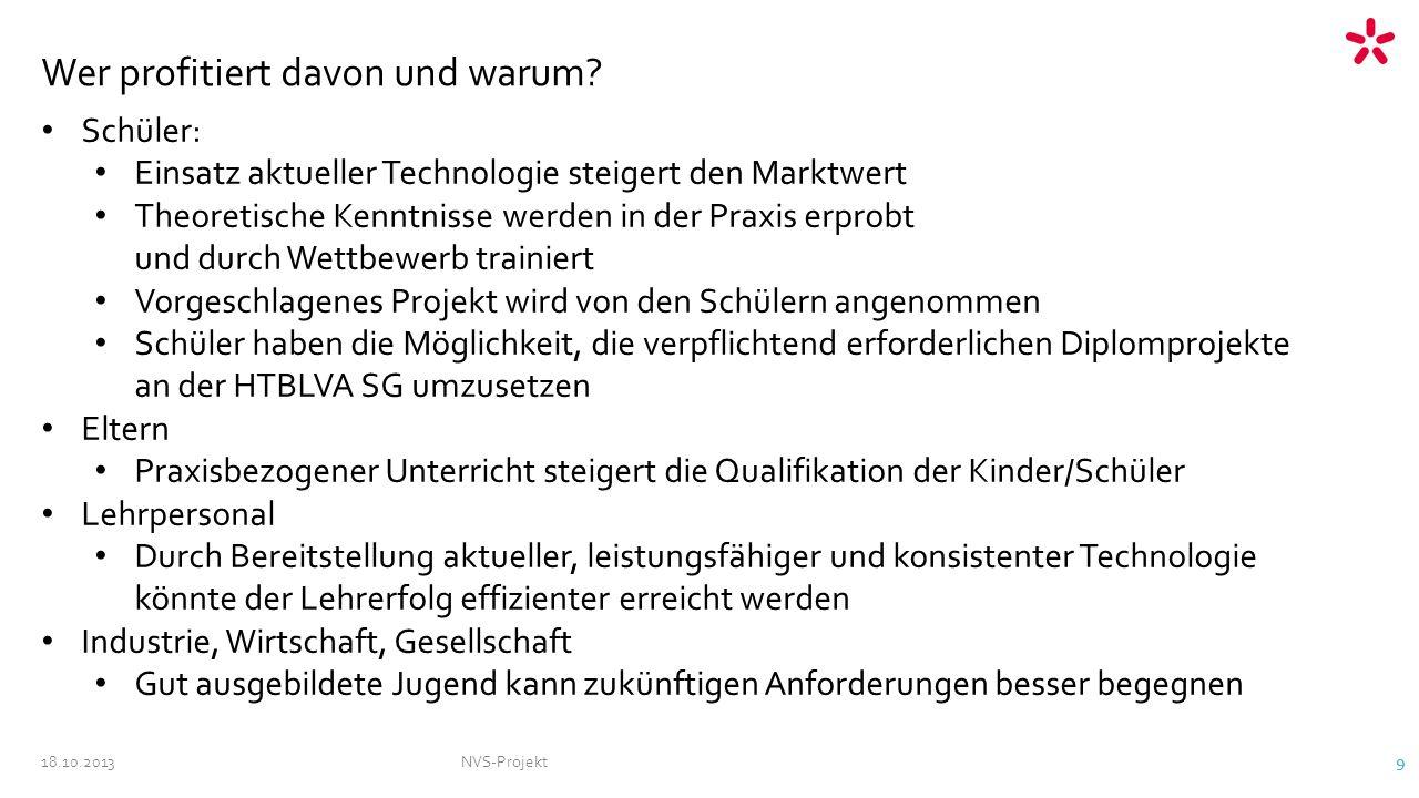 18.10.2013NVS-Projekt 9 Wer profitiert davon und warum? Schüler: Einsatz aktueller Technologie steigert den Marktwert Theoretische Kenntnisse werden i