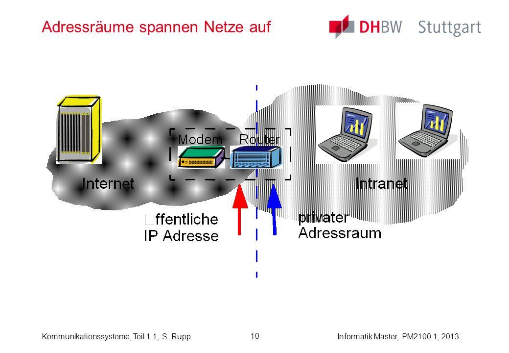 Kommunikationssysteme, Teil 1.1, S. RuppInformatik Master, PM2100.1, 2013 10 Adressräume spannen Netze auf