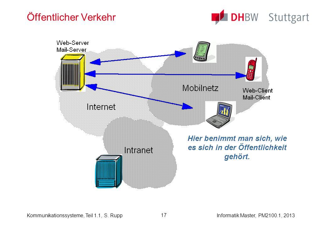Kommunikationssysteme, Teil 1.1, S. RuppInformatik Master, PM2100.1, 2013 17 Öffentlicher Verkehr Hier benimmt man sich, wie es sich in der Öffentlich