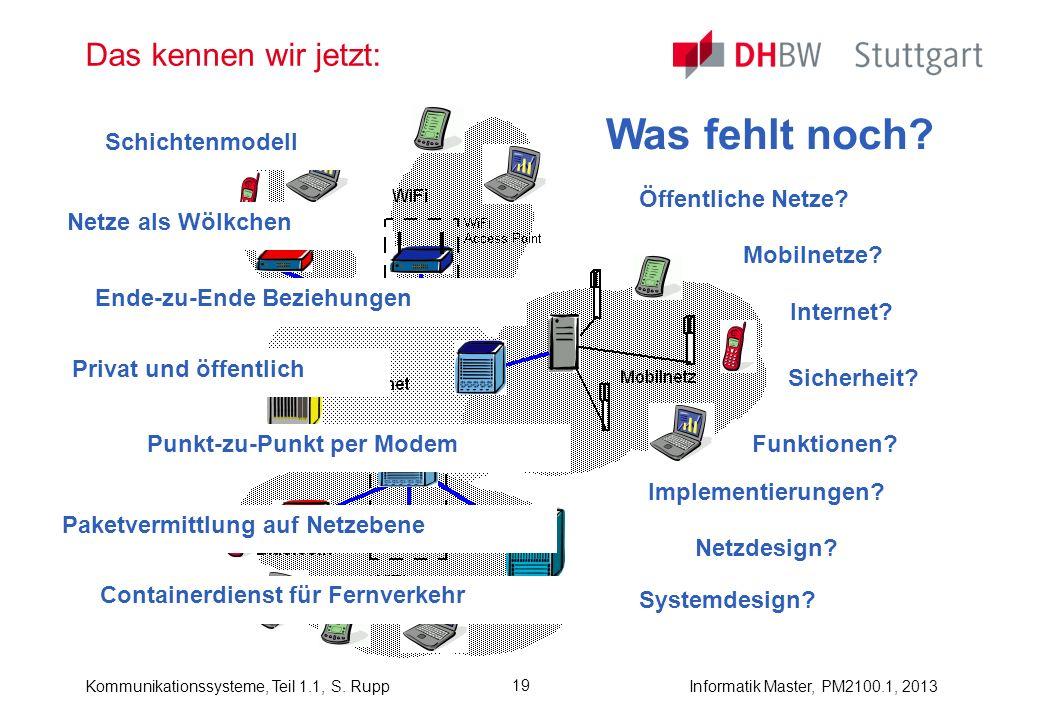 Kommunikationssysteme, Teil 1.1, S. RuppInformatik Master, PM2100.1, 2013 19 Das kennen wir jetzt: Schichtenmodell Netze als Wölkchen Ende-zu-Ende Bez