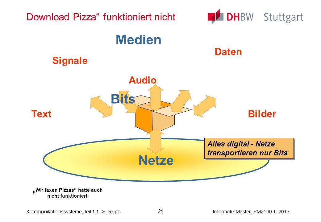 Kommunikationssysteme, Teil 1.1, S. RuppInformatik Master, PM2100.1, 2013 21 Download Pizza funktioniert nicht TextBilder Netze Medien Audio Daten Sig