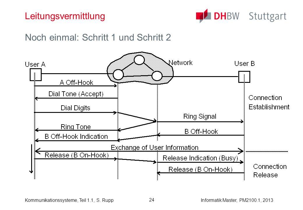 Kommunikationssysteme, Teil 1.1, S. RuppInformatik Master, PM2100.1, 2013 24 Leitungsvermittlung Noch einmal: Schritt 1 und Schritt 2