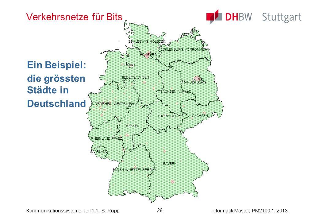 Kommunikationssysteme, Teil 1.1, S. RuppInformatik Master, PM2100.1, 2013 29 Verkehrsnetze für Bits Ein Beispiel: die grössten Städte in Deutschland