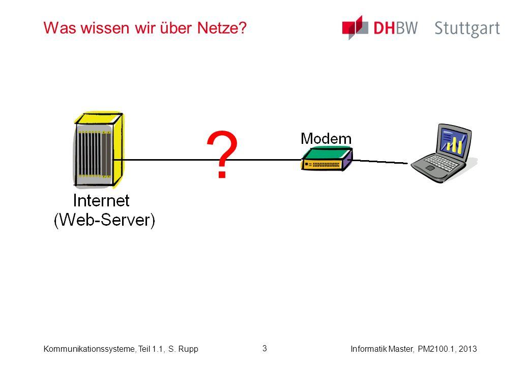 Kommunikationssysteme, Teil 1.1, S. RuppInformatik Master, PM2100.1, 2013 3 Was wissen wir über Netze? ?