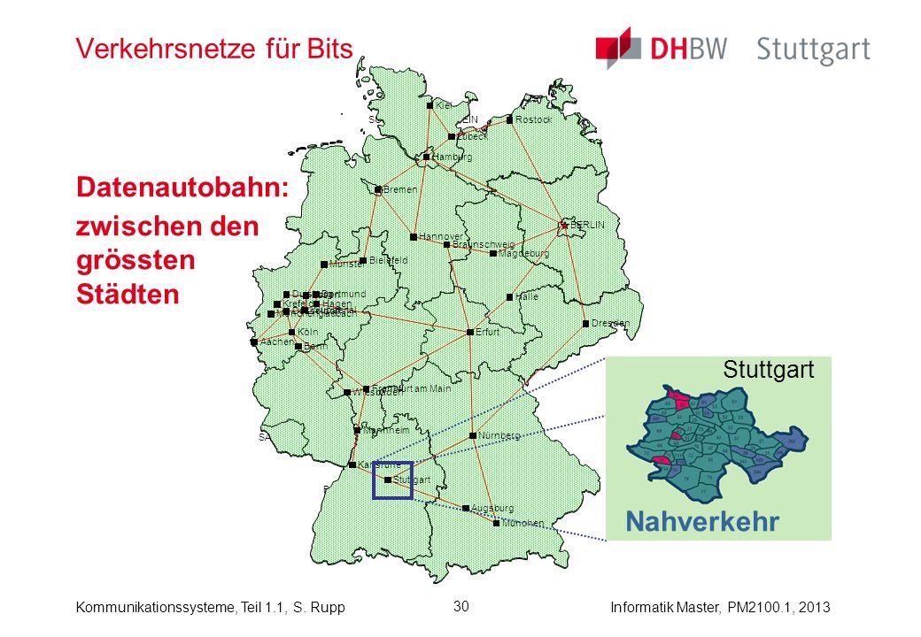 Kommunikationssysteme, Teil 1.1, S. RuppInformatik Master, PM2100.1, 2013 30 Verkehrsnetze für Bits Datenautobahn: zwischen den grössten Städten Stutt