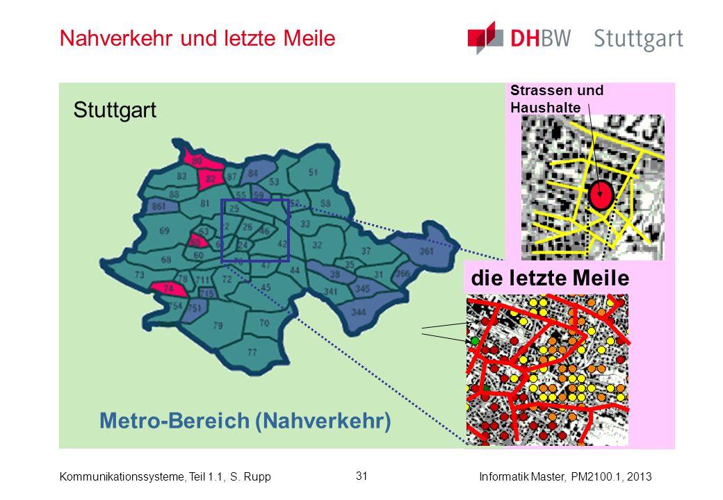 Kommunikationssysteme, Teil 1.1, S. RuppInformatik Master, PM2100.1, 2013 31 Nahverkehr und letzte Meile Strassen und Haushalte Metro-Bereich (Nahverk