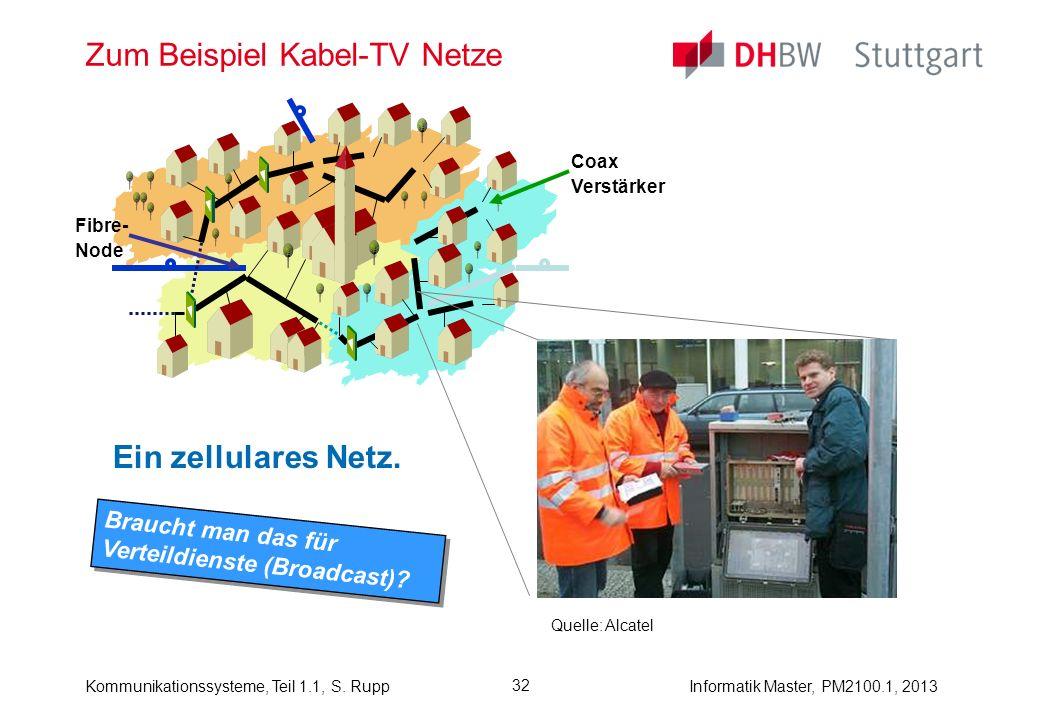Kommunikationssysteme, Teil 1.1, S. RuppInformatik Master, PM2100.1, 2013 32 Zum Beispiel Kabel-TV Netze Fibre- Node Coax Verstärker Quelle: Alcatel E