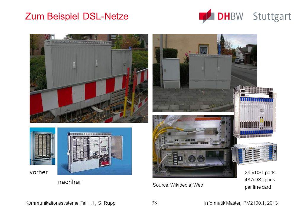 Kommunikationssysteme, Teil 1.1, S. RuppInformatik Master, PM2100.1, 2013 33 Zum Beispiel DSL-Netze Source: Wikipedia, Web vorher nachher 24 VDSL port