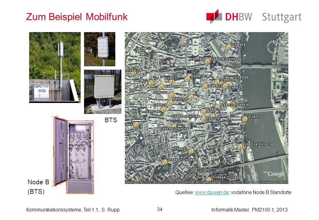 Kommunikationssysteme, Teil 1.1, S. RuppInformatik Master, PM2100.1, 2013 34 Zum Beispiel Mobilfunk Quellee: www.duwen.de; vodafone Node B Standorteww