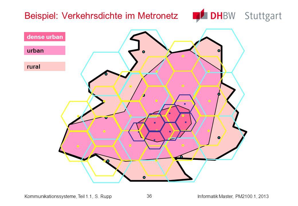 Kommunikationssysteme, Teil 1.1, S. RuppInformatik Master, PM2100.1, 2013 36 Beispiel: Verkehrsdichte im Metronetz dense urban urban rural