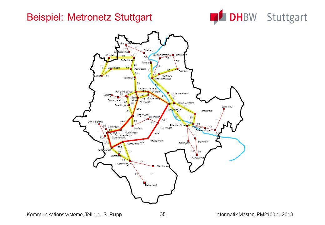 Kommunikationssysteme, Teil 1.1, S. RuppInformatik Master, PM2100.1, 2013 38 Beispiel: Metronetz Stuttgart Lautenschlagerstr Blumenstr Killesberg Osth
