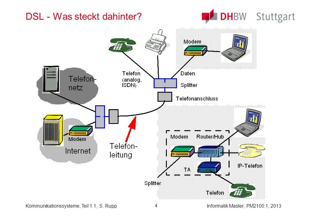 Kommunikationssysteme, Teil 1.1, S. RuppInformatik Master, PM2100.1, 2013 4 DSL - Was steckt dahinter?