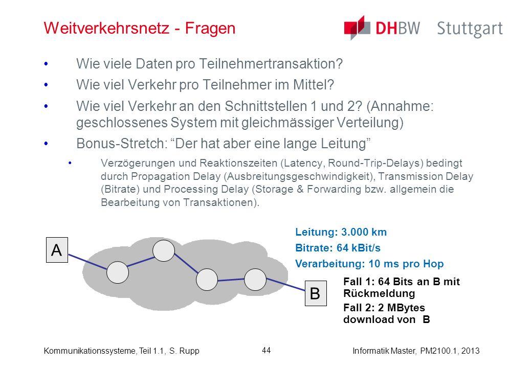 Kommunikationssysteme, Teil 1.1, S. RuppInformatik Master, PM2100.1, 2013 44 Weitverkehrsnetz - Fragen Wie viele Daten pro Teilnehmertransaktion? Wie