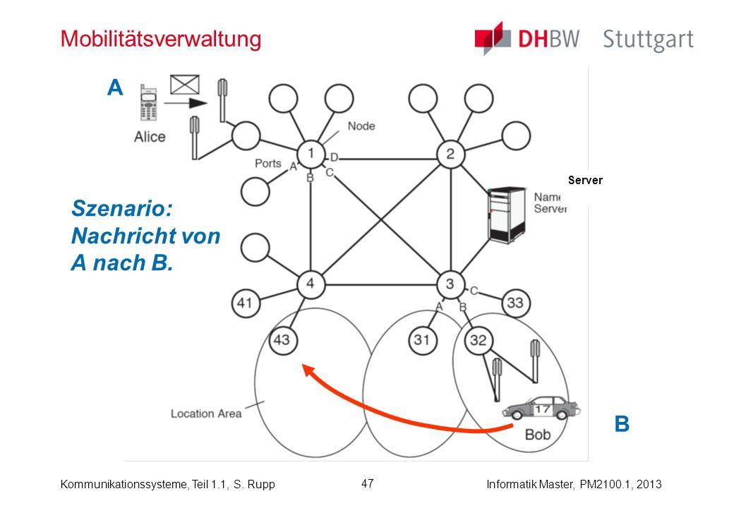 Kommunikationssysteme, Teil 1.1, S. RuppInformatik Master, PM2100.1, 2013 47 Mobilitätsverwaltung Szenario: Nachricht von A nach B. A B Server