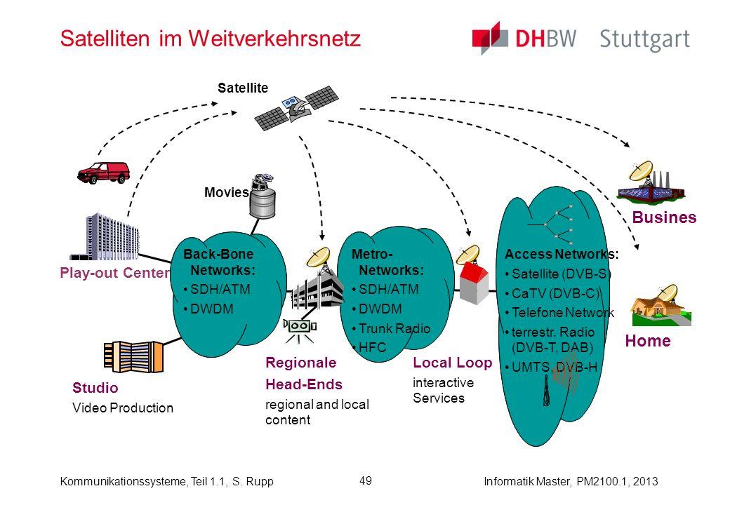 Kommunikationssysteme, Teil 1.1, S. RuppInformatik Master, PM2100.1, 2013 49 Satelliten im Weitverkehrsnetz Metro- Networks: SDH/ATM DWDM Trunk Radio