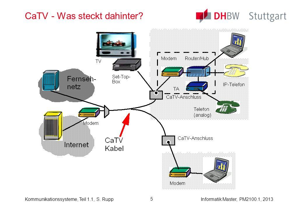 Kommunikationssysteme, Teil 1.1, S. RuppInformatik Master, PM2100.1, 2013 5 CaTV - Was steckt dahinter?