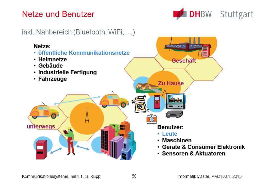 Kommunikationssysteme, Teil 1.1, S. RuppInformatik Master, PM2100.1, 2013 50 Netze und Benutzer inkl. Nahbereich (Bluetooth, WiFi, …)