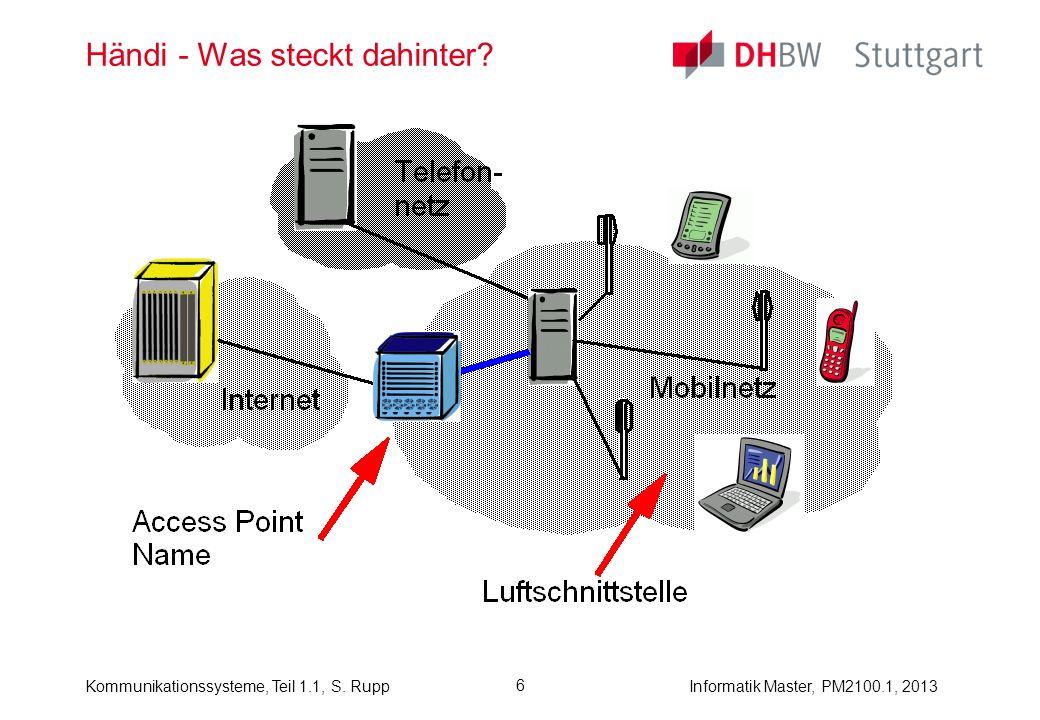 Kommunikationssysteme, Teil 1.1, S. RuppInformatik Master, PM2100.1, 2013 6 Händi - Was steckt dahinter?