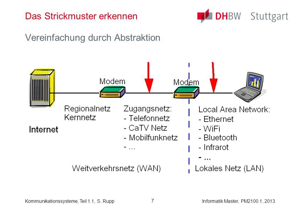 Kommunikationssysteme, Teil 1.1, S. RuppInformatik Master, PM2100.1, 2013 7 Das Strickmuster erkennen Vereinfachung durch Abstraktion