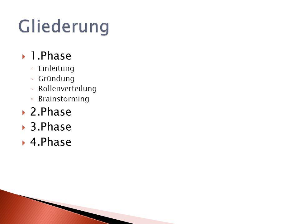 1.Phase Einleitung Gründung Rollenverteilung Brainstorming 2.Phase 3.Phase 4.Phase