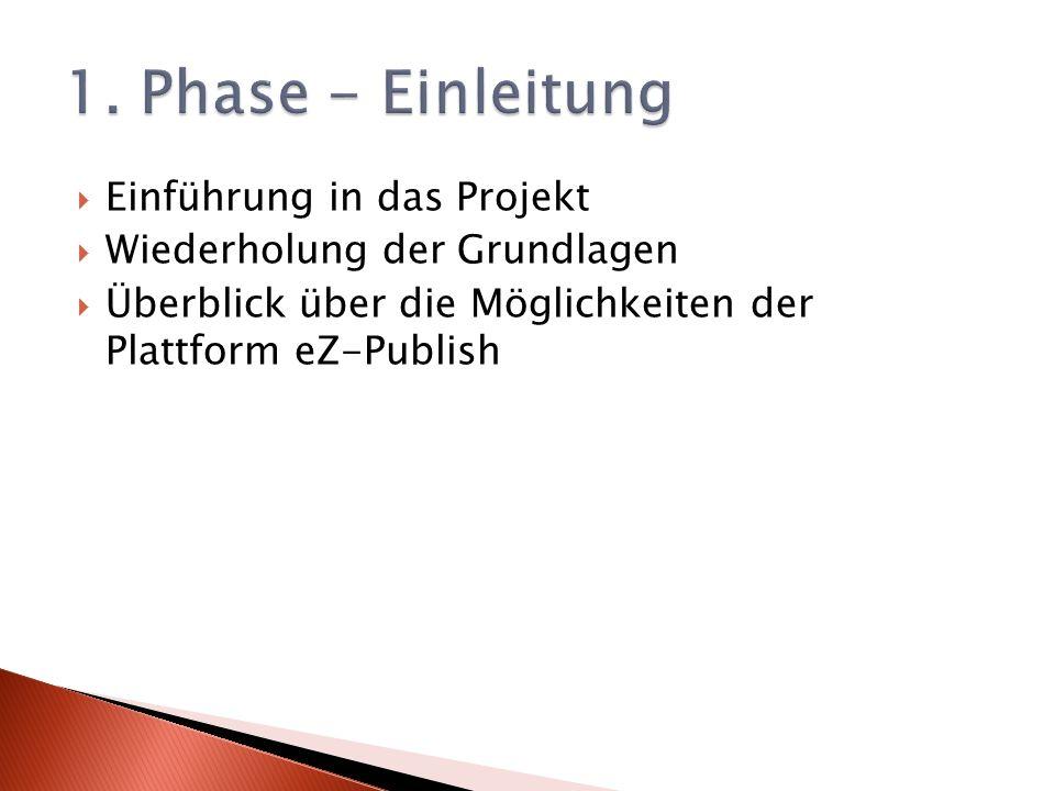 Einführung in das Projekt Wiederholung der Grundlagen Überblick über die Möglichkeiten der Plattform eZ-Publish