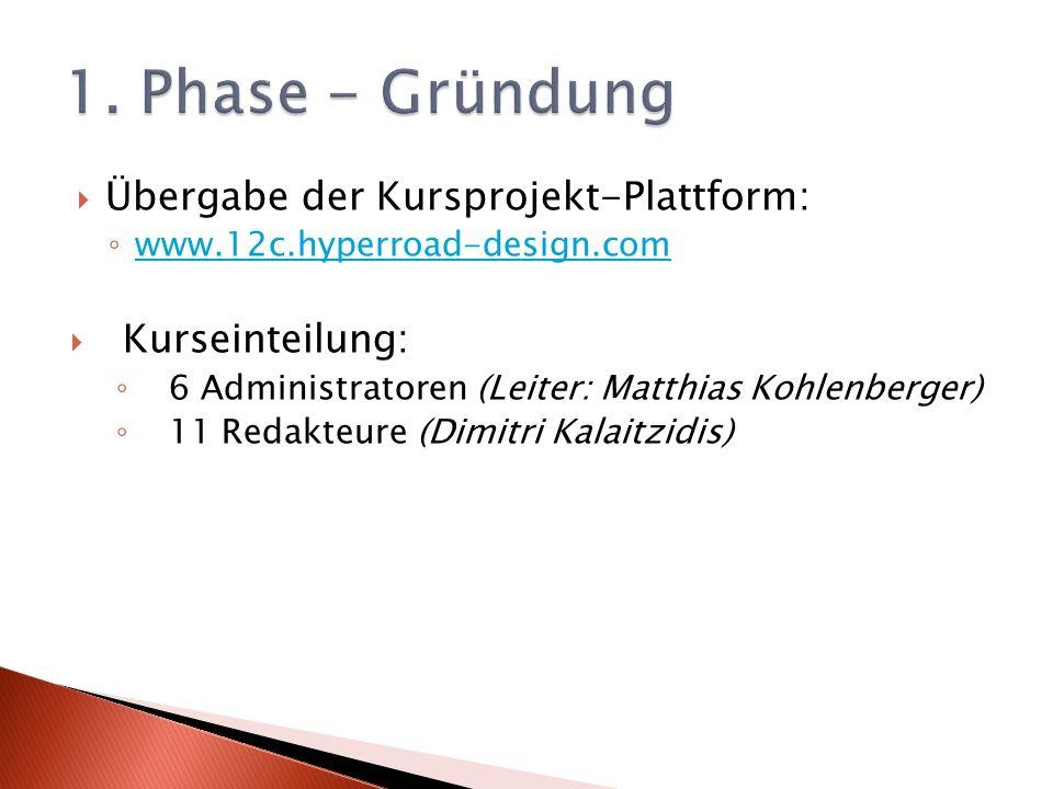 Übergabe der Kursprojekt-Plattform: www.12c.hyperroad-design.com Kurseinteilung: 6 Administratoren (Leiter: Matthias Kohlenberger) 11 Redakteure (Dimi
