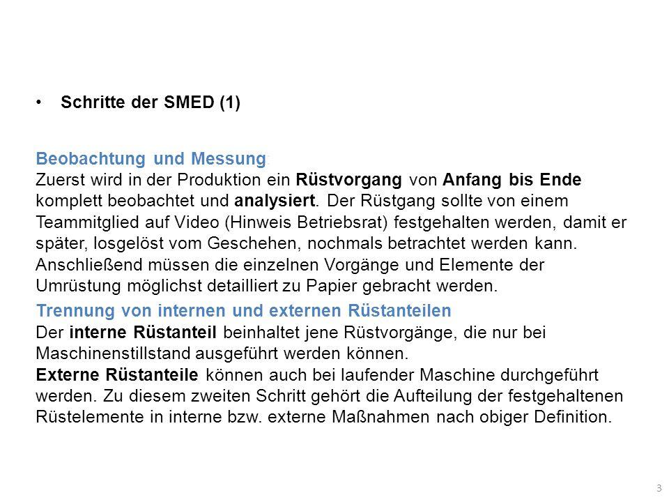3 Schritte der SMED (1) Beobachtung und Messung: Zuerst wird in der Produktion ein Rüstvorgang von Anfang bis Ende komplett beobachtet und analysiert.