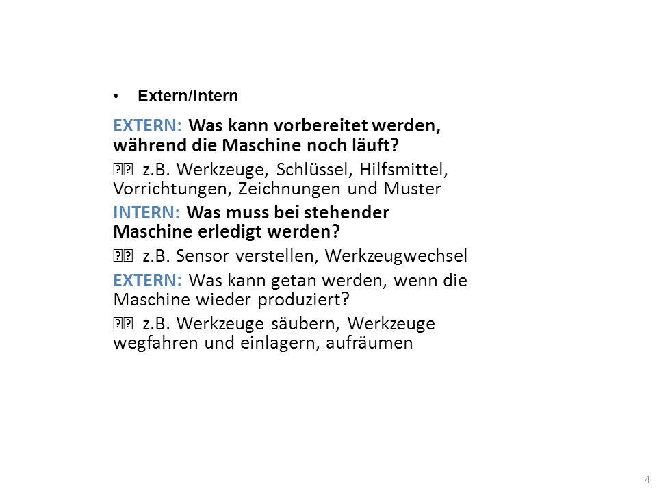 4 Extern/Intern EXTERN: Was kann vorbereitet werden, während die Maschine noch läuft? z.B. Werkzeuge, Schlüssel, Hilfsmittel, Vorrichtungen, Zeichnung