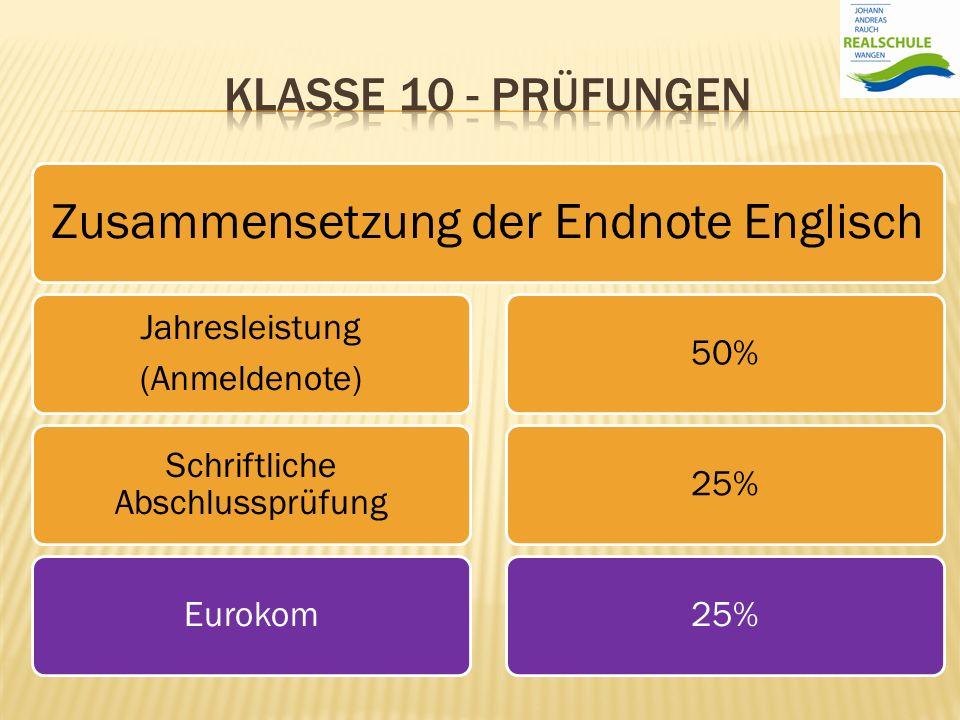 Zusammensetzung der Endnote Englisch Jahresleistung (Anmeldenote) Schriftliche Abschlussprüfung Eurokom50%25%